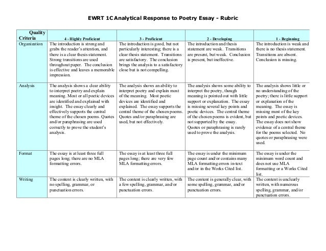 rubric for poetry analysis essay