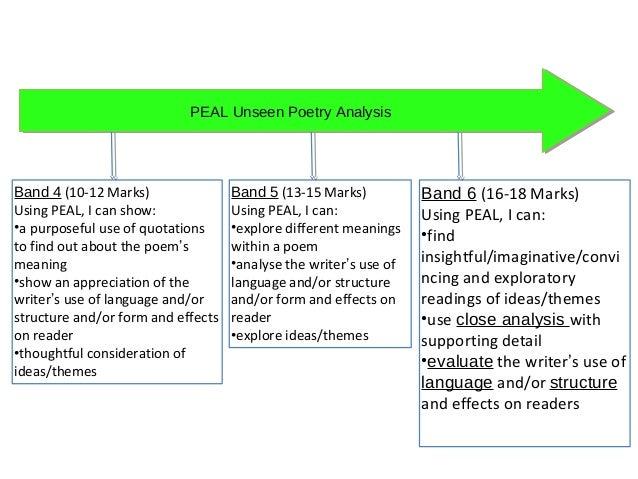 Analyse Poems 2