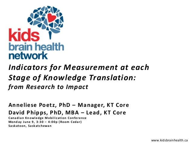 www.kidsbrainhealth.ca Indicators for Measurement at each Stage of Knowledge Translation: from Research to Impact Annelies...