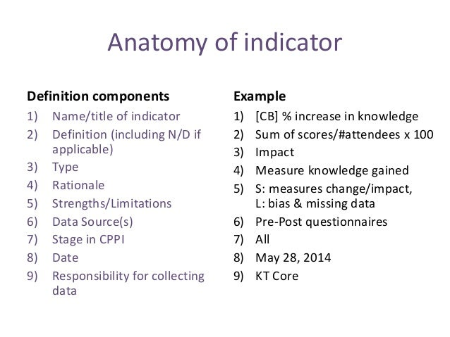 Indicators forMeasurement at each stage of Knowledge Translation: fro…