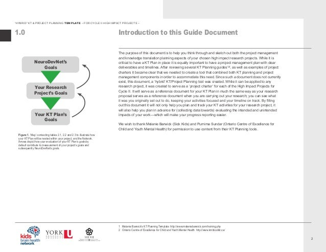 hybrid kt project planning template