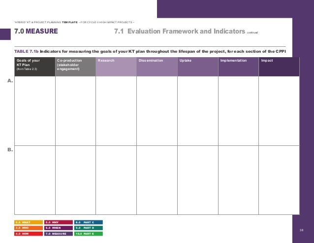 dissemination plan template - hybrid kt project planning template