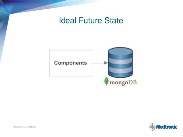 MongoDB as a Data Warehouse: Time Series and Device History