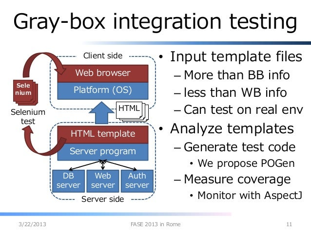 Pogen A Test Code Generator Based On Template Variable Coverage In G