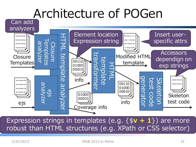 POGen: A Test Code Generator Based on Template Variable Coverage in G…