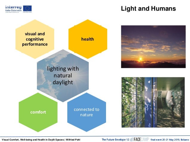 """Wilfried Pohl, Bartenbach GmbH, Aldrans (AT) """"Visual comfort, well-being and health in daylit spaces"""" Slide 3"""
