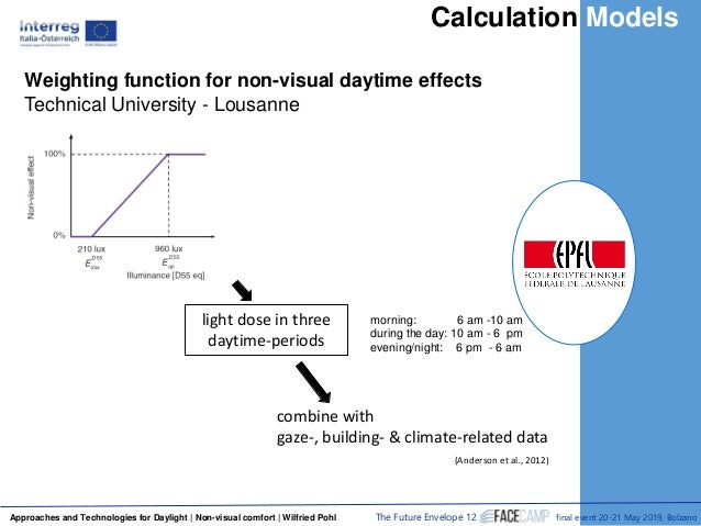 (Anderson et al., 2012) light dose in three daytime-periods combine with gaze-, building- & climate-related data morning: ...