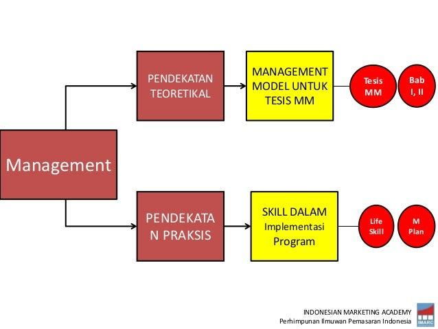 INDONESIAN MARKETING ACADEMY Perhimpunan Ilmuwan Pemasaran Indonesia Management PENDEKATAN TEORETIKAL PENDEKATA N PRAKSIS ...