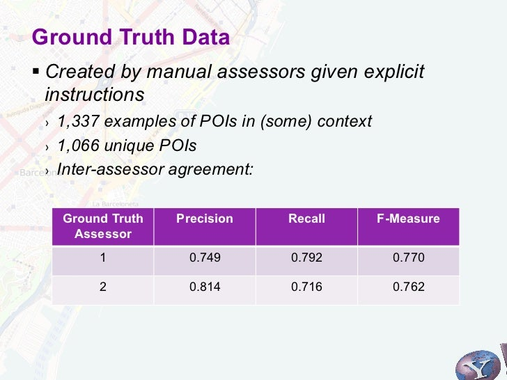 Ground Truth Data§Created by manual assessors given explicit   instructions ›   1,337 examples of POIs in (some) contex...