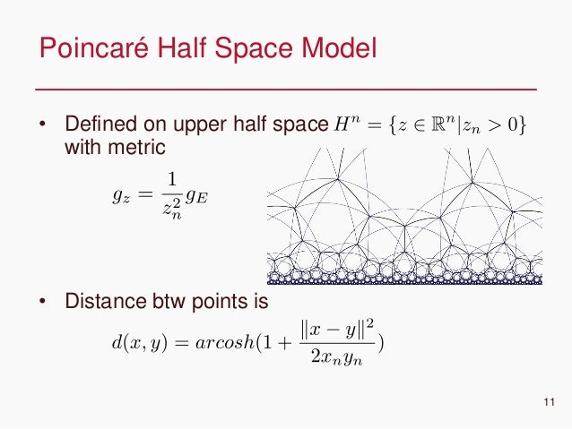 CONFIDENTIAL • Defined on upper half space with metric • Distance btw points is Poincaré Half Space Model 11