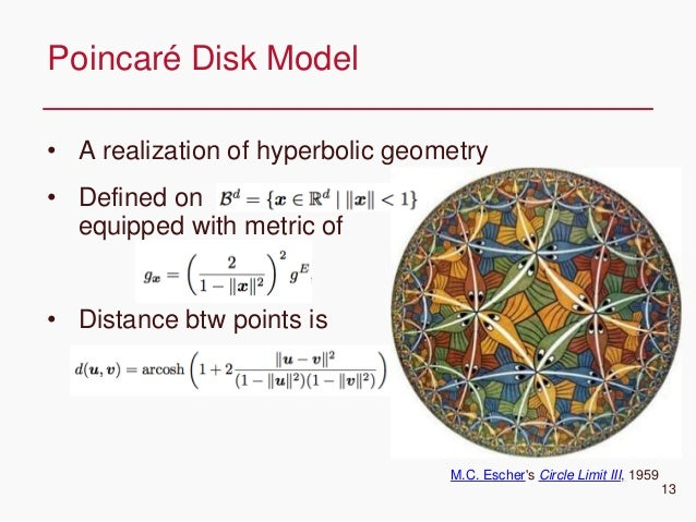 CONFIDENTIAL • A realization of hyperbolic geometry • Defined on equipped with metric of • Distance btw points is Poincaré...