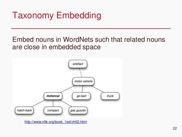 CONFIDENTIAL Embed nouns in WordNets such that related nouns are close in embedded space Taxonomy Embedding 22 http://www....