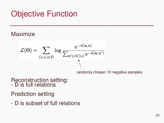 CONFIDENTIAL Maximize Reconstruction setting: - D is full relations Prediction setting - D is subset of full relations Obj...