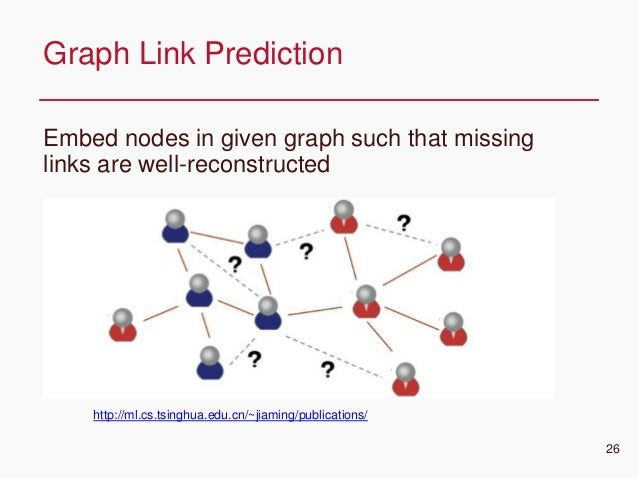 CONFIDENTIAL Embed nodes in given graph such that missing links are well-reconstructed Graph Link Prediction 26 http://ml....