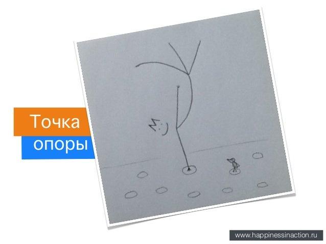 www.happinessinaction.ruв творцаопорыТочка