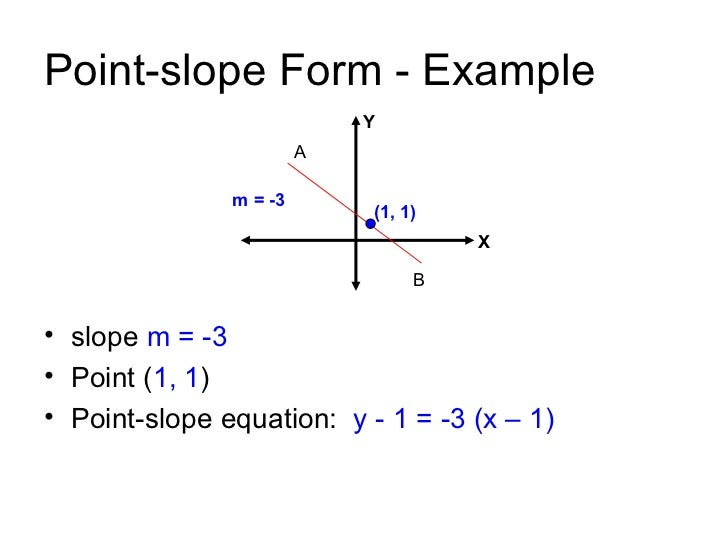1 point slope formula  Point-slope form of a Straight Line