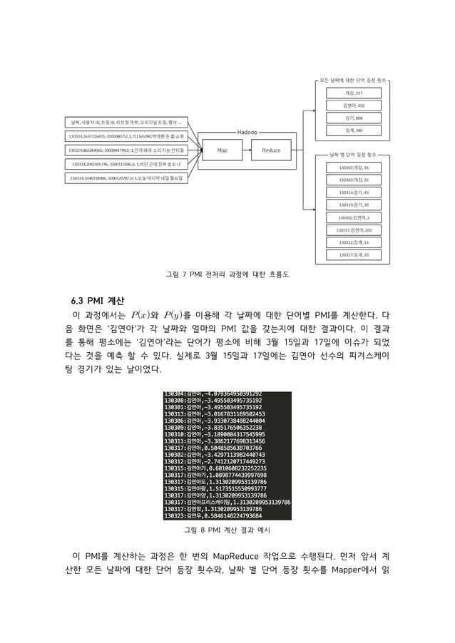 그림 7 PMI 전처리 과정에 대한 흐름도 6.3 PMI 계산 이 과정에서는 와 를 이용해 각 날짜에 대한 단어별 PMI를 계산한다. 다 음 화면은 '김연아'가 각 날짜와 얼마의 PMI 값을 갖는지에 대한...