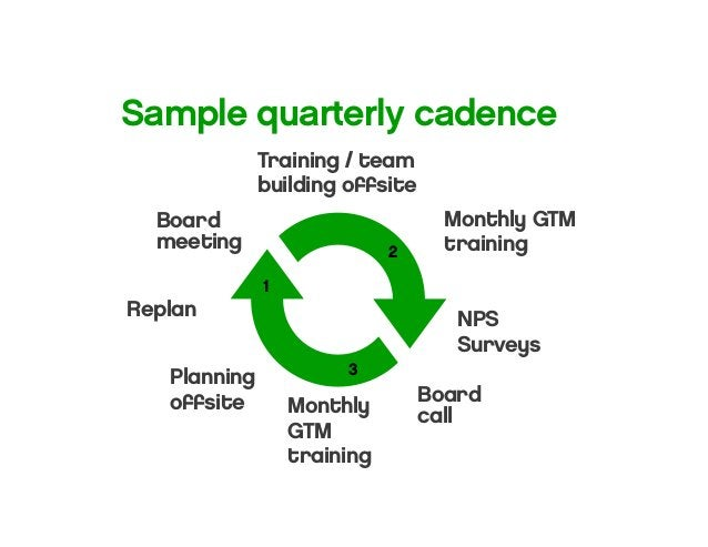 Train the crap out of people. Then train then some more. Then do it again. So bake it into your OS. Why Cadence: Training
