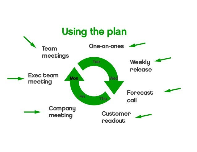 Cadence Plan Transparency Three Big Ideas