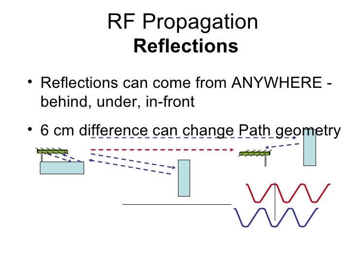 RF Propagation  Reflections <ul><li>Reflections can come from ANYWHERE - behind, under, in-front </li></ul><ul><li>6 cm di...