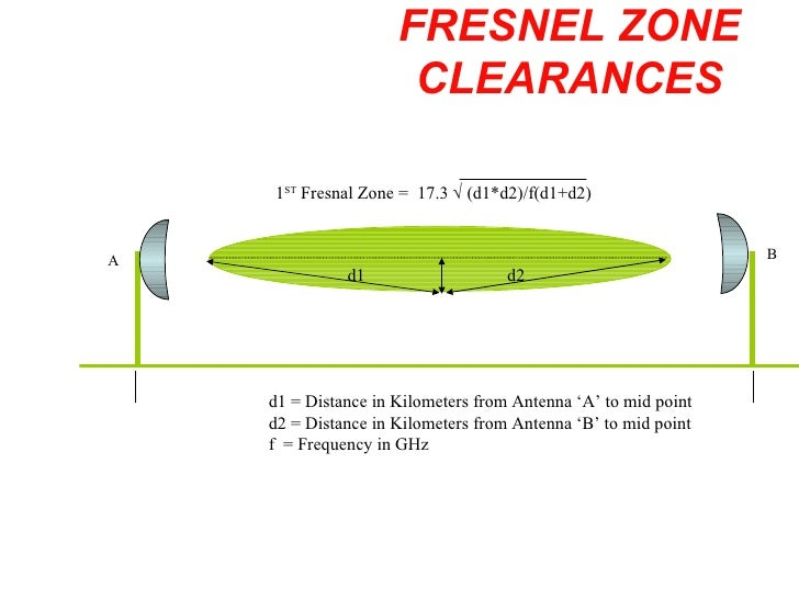 FRESNEL ZONE CLEARANCES 1 ST  Fresnal Zone =   17.3    (d1*d2)/f(d1+d2)   d1 = Distance in Kilometers from Antenna 'A' to...