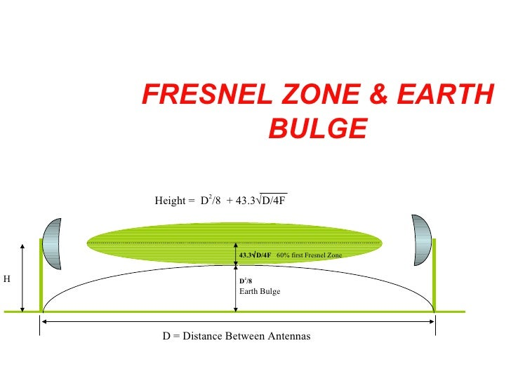 FRESNEL ZONE & EARTH BULGE D 2 /8 Earth Bulge Height =   D 2 /8  + 43.3  D/4F   43.3  D/4F  60% first Fresnel Zone D = D...