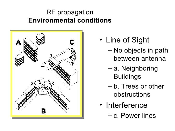 Point to point microwave rf propagation environmental fandeluxe Gallery