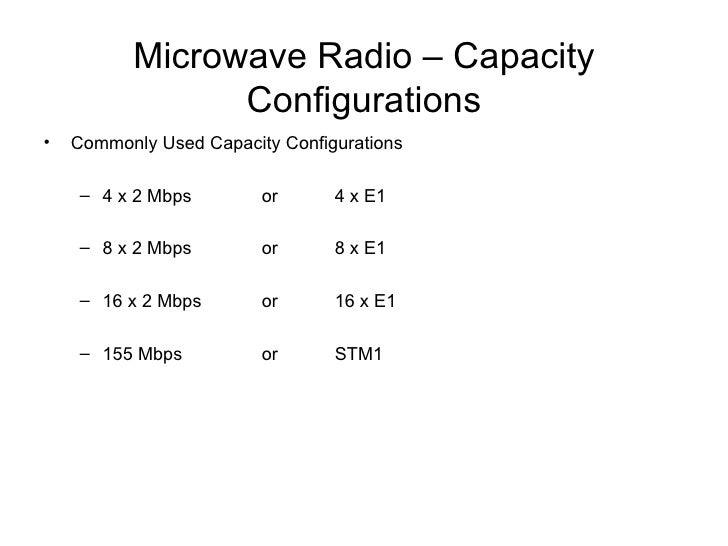 Microwave Radio – Capacity Configurations <ul><li>Commonly Used Capacity Configurations </li></ul><ul><ul><li>4 x 2 Mbps o...