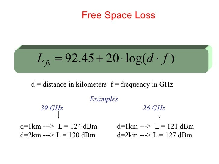 d=1km --->  L = 124 dBm d=2km ---> L = 130 dBm d=1km --->  L = 121 dBm d=2km ---> L = 127 dBm 39 GHz 26 GHz Examples Free ...