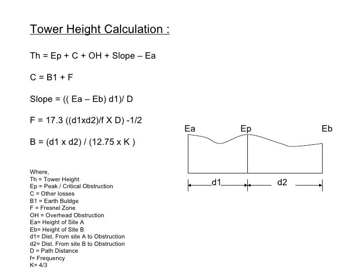 Tower Height Calculation : Th = Ep + C + OH + Slope – Ea C = B1 + F Slope = (( Ea – Eb) d1)/ D F = 17.3 ((d1xd2)/f X D) -1...