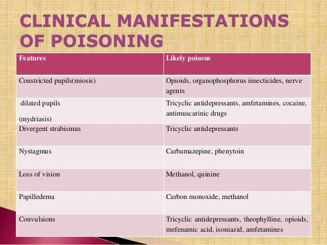 Poisoning (toxicology)Dilated Pupils Drugs Miosis