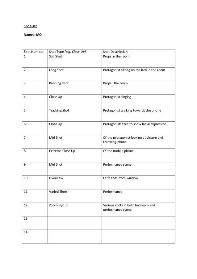 Shot List Names: MO  Shot Number 1  Shot Type (e.g. Close Up) Still Shot  Shot Description Props in the room  2  Long Shot...