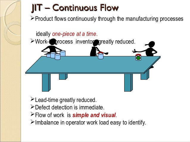 continuous flow in lean manufacturing Lean principles and practices are used in organizations throughout the world as one of the most powerful and effective ways to build and sustain a business enterprise through the identification and elimination of process waste, creating process velocity and flexibility to changes in demand.