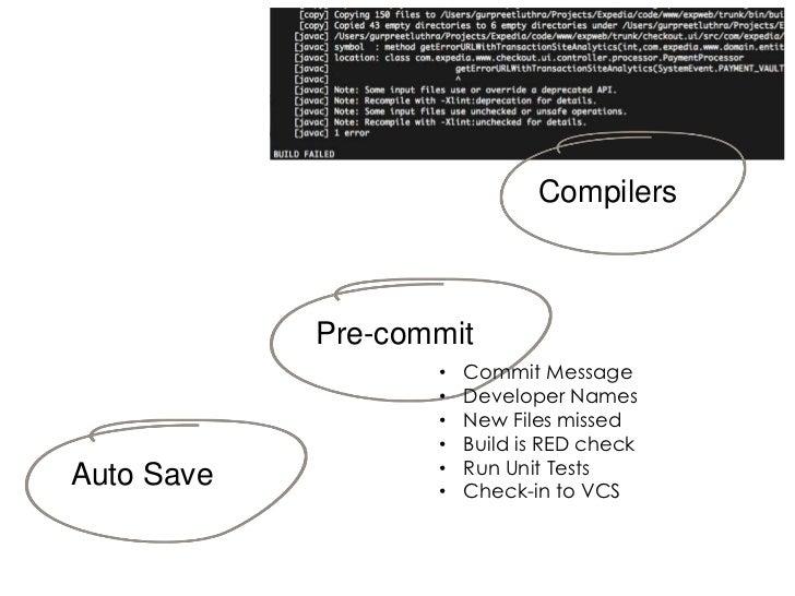 Poka yoke: The Science of Mistake Proofing in Software