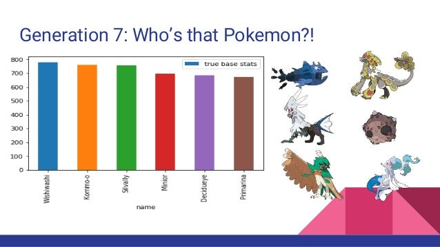 Pokemon Kaggle Data Analysis - Data Science Final 2018