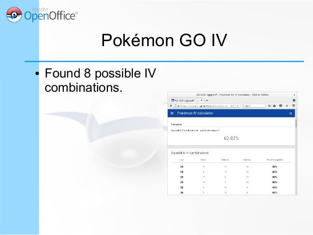 The Office Pokémon GO IV Calculator