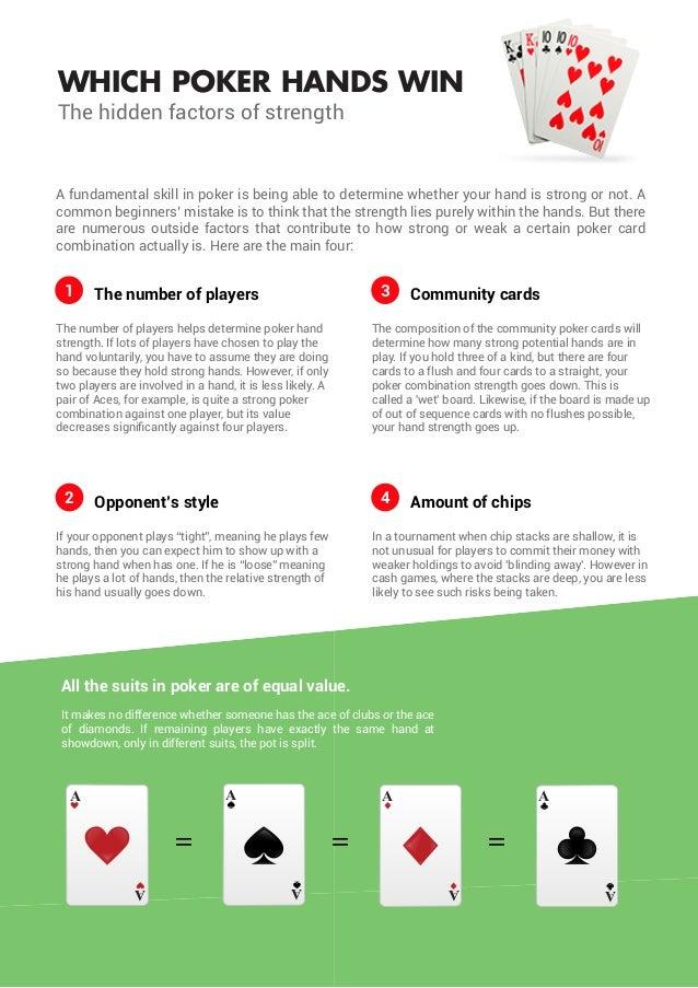 Tips for poker beginners bet online us poker