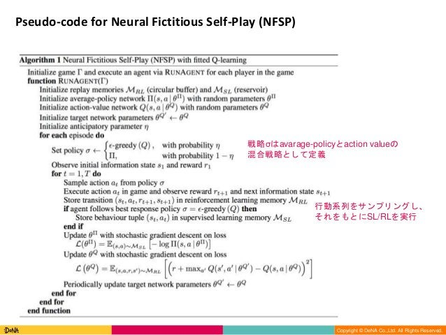 Copyright (C) DeNA Co.,Ltd. All Rights Reserved. Copyright © DeNA Co.,Ltd. All Rights Reserved. Pseudo-code for Neural Fic...