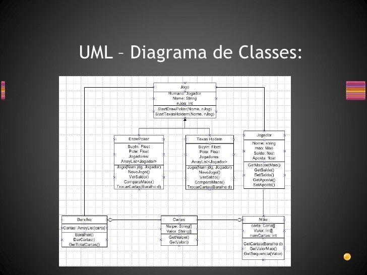 UML – Diagrama de Classes: Nome, Num