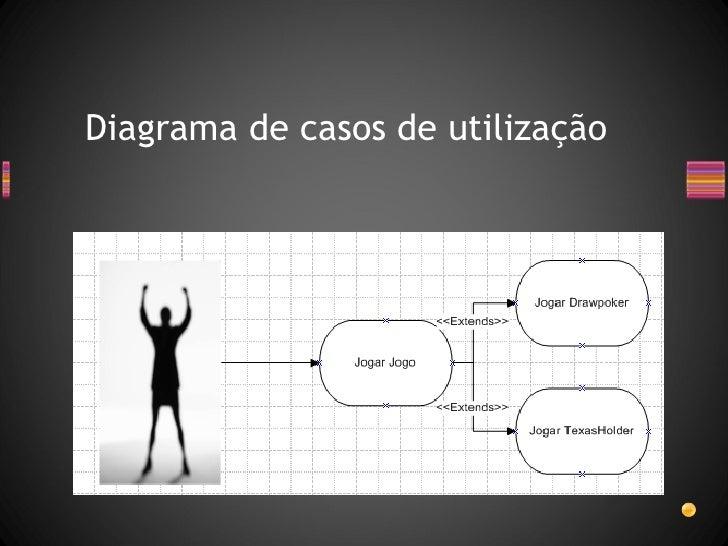 Diagrama de casos de utilização