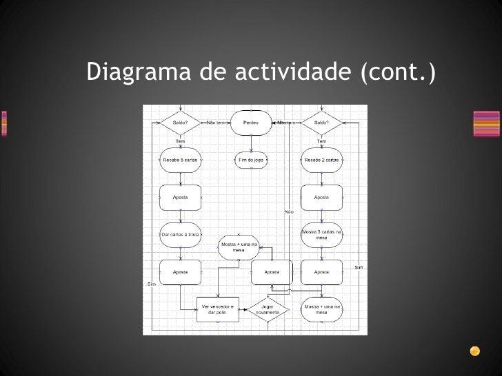 Diagrama de actividade (cont.)