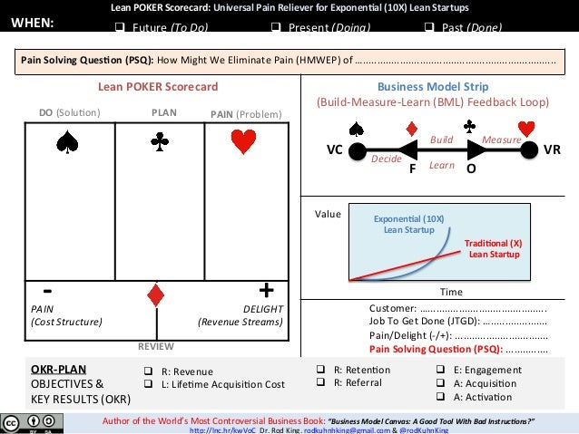 LeanPOKERScorecard:UniversalPainRelieverforExponen9al(10X)LeanStartups q Future(ToDo) q Present(Doing) ...