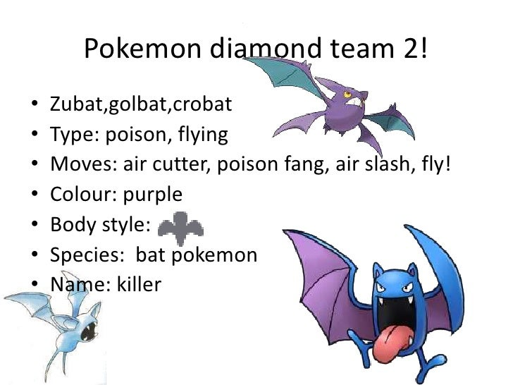 Pokémon teams!