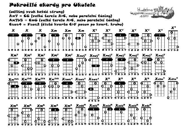Pokrocile akordy pro ukulele