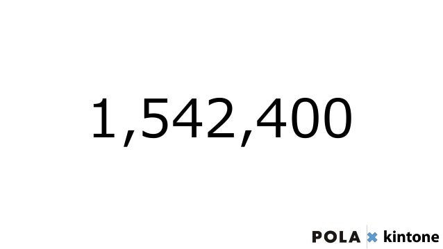 1,542,400