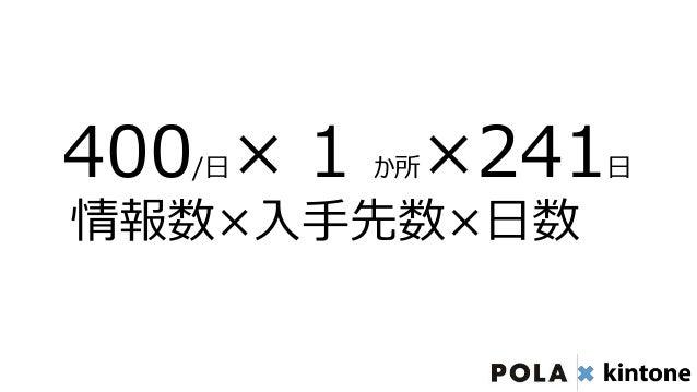 400/日×16か所×241日 情報数×入手先数×日数 1