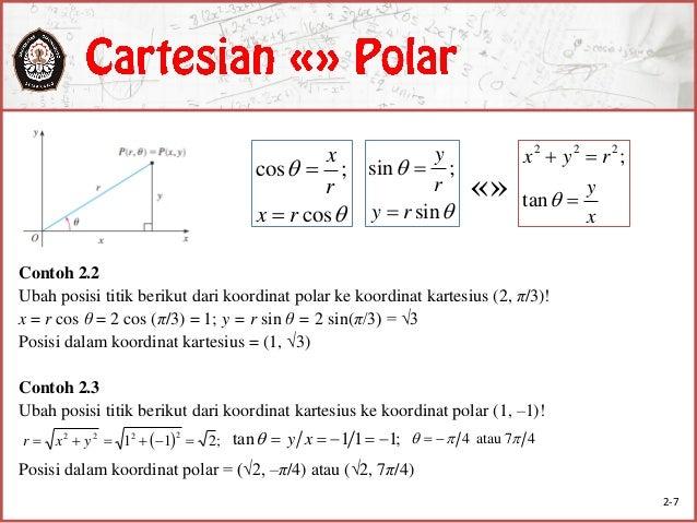 Polar Coordinates Polar Curves