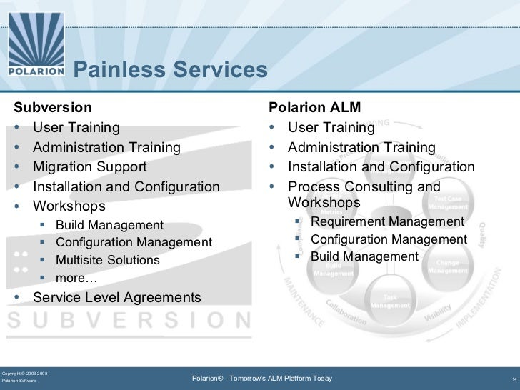 polarion tomorrows alm platform today