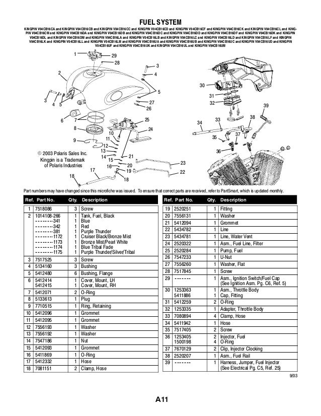 Victory motorcycle stereo wiring diagram