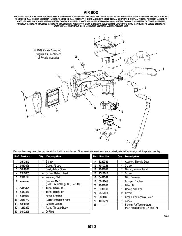 Polaris Victory Kingpin Parts Manual 2004
